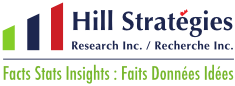 Hills Strategies logo